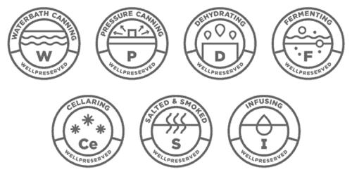 Batch Icons